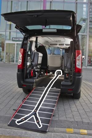 Treuil pour fauteuil roulant tpmr - Access-Ability