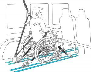 Ancrage plancher fauteuil roulant