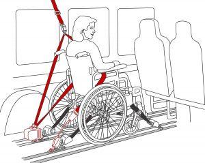 Arrimage occupant véhicule handicapé TPMR