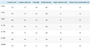 Rampe pliable TPMR dimensions