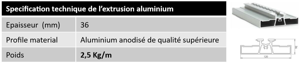 Plancher hybride aluminium bois véhicule TPMR